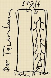 Handyskizze zum Reliquienkästchen Der Tannenbaum
